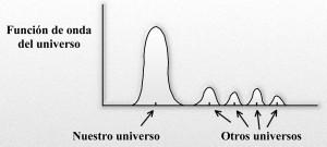 funcion-de-onda-universo